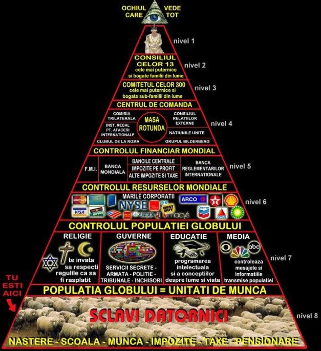 Piramida Masonica