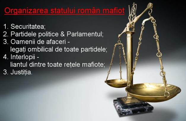 Statul roman mafiot