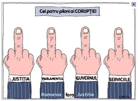 Cei 4 piloni ai coruptiei in Romania