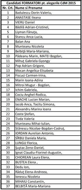 Lista formatori si candidati