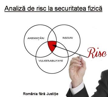 Analiza de risc la securitatea fizica